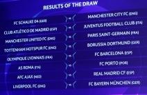 Así fue el sorteo de octavos de la Champions League