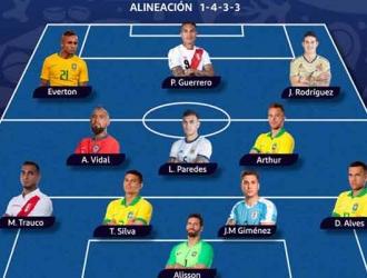 El sistema fue planteado con un 4-3-3 encabezado por cinco brasileños | Foto: Prensa Copa América