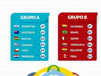 Venezuela empato a cero con Brasil en la Copa de 2019 / Foto: Cortesía
