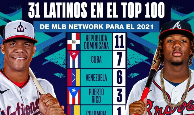 Cortesía: MLB, Juan Soto y Ronald Acuña representando